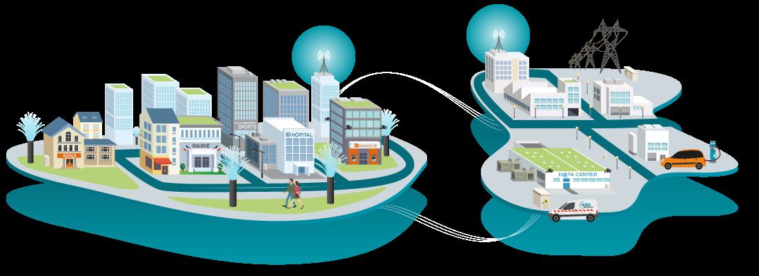 S3a conçoit et déploie vos réseaux IP et installations électriques de demain dans l'ouest de la France (44, 85, 72, 49, 35, 56, 17, 16, 86, 87, 33, 82, 81, 03)